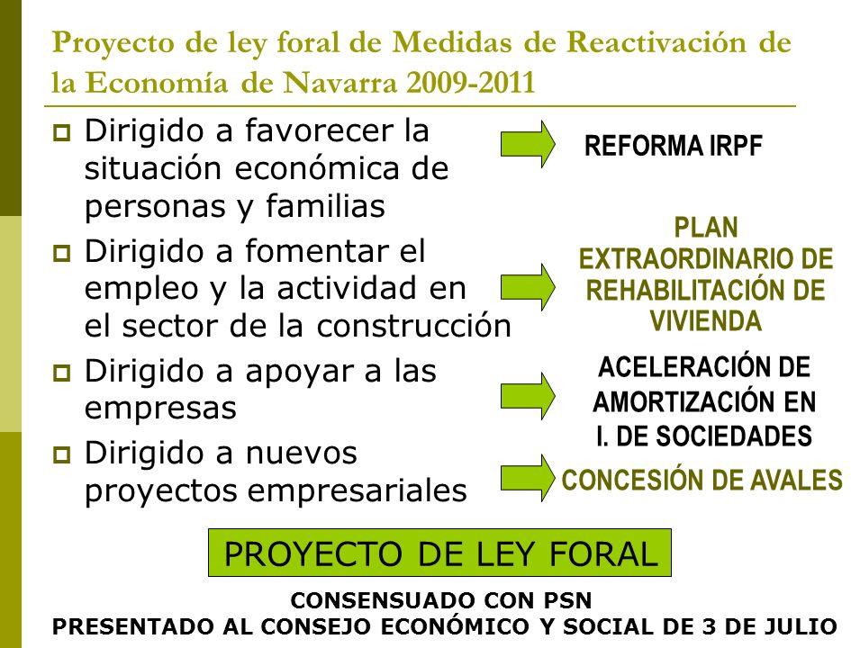 Proyecto de ley foral de Medidas de Reactivación de la Economía de Navarra 2009-2011 Dirigido a favorecer la situación económica de personas y familias Dirigido a fomentar el empleo y la actividad en el sector de la construcción Dirigido a apoyar a las empresas Dirigido a nuevos proyectos empresariales REFORMA IRPF PLAN EXTRAORDINARIO DE REHABILITACIÓN DE VIVIENDA ACELERACIÓN DE AMORTIZACIÓN EN I.