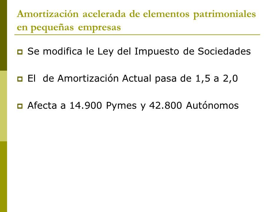 Amortización acelerada de elementos patrimoniales en pequeñas empresas Se modifica le Ley del Impuesto de Sociedades El de Amortización Actual pasa de 1,5 a 2,0 Afecta a 14.900 Pymes y 42.800 Autónomos