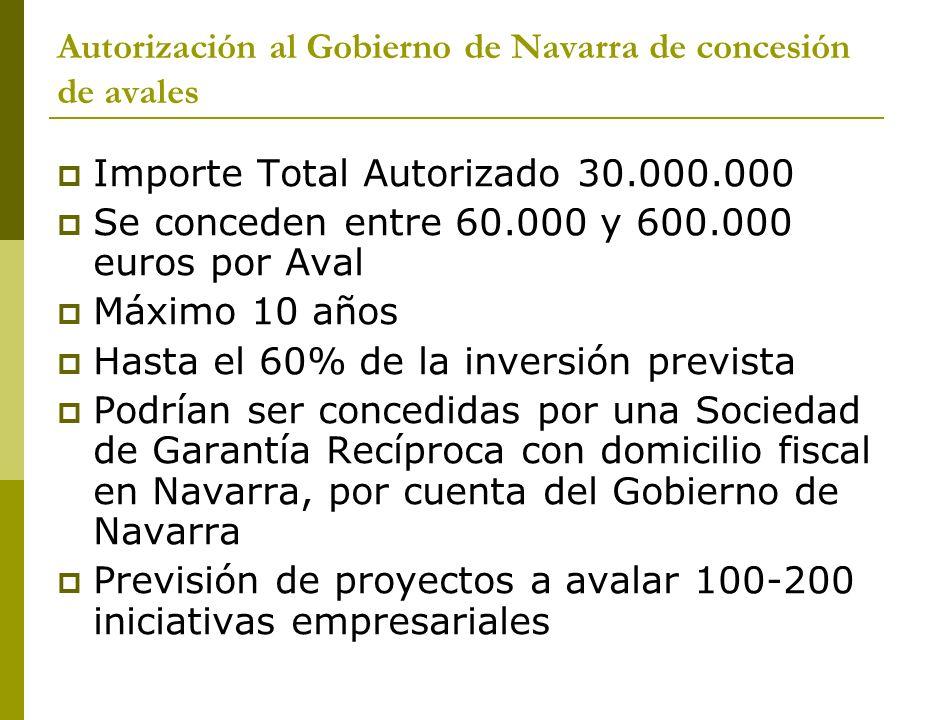 Autorización al Gobierno de Navarra de concesión de avales Importe Total Autorizado 30.000.000 Se conceden entre 60.000 y 600.000 euros por Aval Máximo 10 años Hasta el 60% de la inversión prevista Podrían ser concedidas por una Sociedad de Garantía Recíproca con domicilio fiscal en Navarra, por cuenta del Gobierno de Navarra Previsión de proyectos a avalar 100-200 iniciativas empresariales