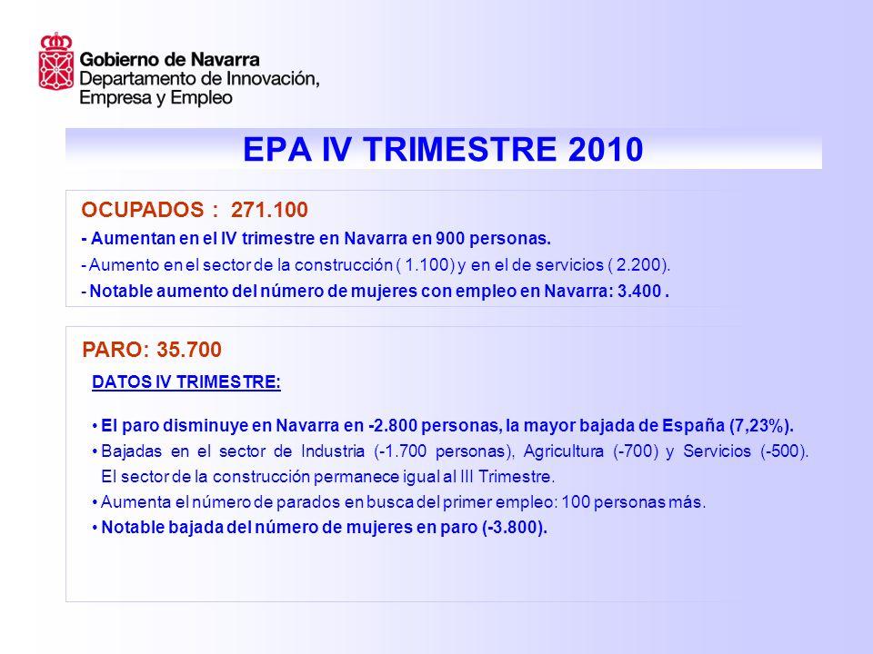 EPA IV TRIMESTRE 2010 TASA DE PARO: - Navarra global: 11,64%.