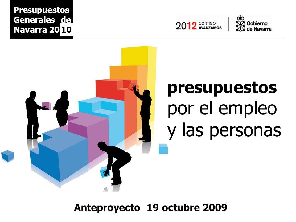 PRESUPUESTO DE NAVARRA PARA 2010 4.386,73 M LO QUE REPRESENTA UN INCREMENTO DE + 1,98% RESPECTO DEL PRESUPUESTO 2009 (4.301,75 M) Anteproyecto Presupuestos Generales de Navarra 2010