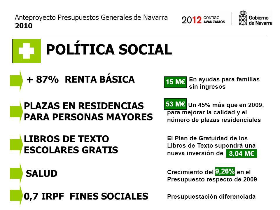 15 M POLÍTICA SOCIAL + 87% RENTA BÁSICA En ayudas para familias sin ingresos PLAZAS EN RESIDENCIAS PARA PERSONAS MAYORES Un 45% más que en 2009, para mejorar la calidad y el número de plazas residenciales LIBROS DE TEXTO ESCOLARES GRATIS SALUD El Plan de Gratuidad de los Libros de Texto supondrá una nueva inversión de Crecimiento del 9,26% en el Presupuesto respecto de 2009 0,7 IRPF FINES SOCIALES Presupuestación diferenciada Anteproyecto Presupuestos Generales de Navarra 2010 53 M 3,04 M 9,26%