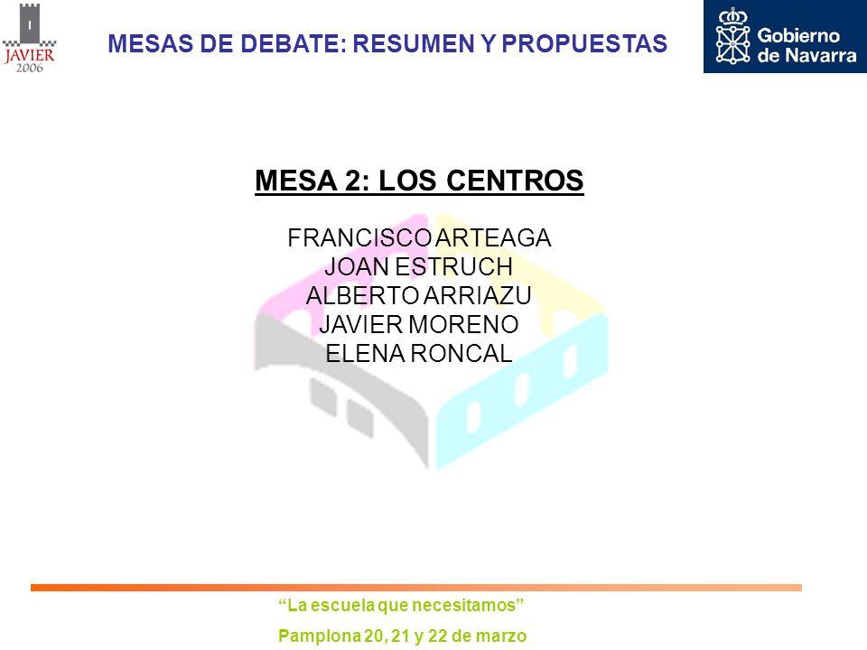 La escuela que necesitamos Pamplona 20, 21 y 22 de marzo MESAS DE DEBATE: RESUMEN Y PROPUESTAS INDICADORES DE CALIDAD: 1.PREVENCIÓN DEL RETRASO ESCOLAR 2.MOTIVACIÓN DEL ALUMNADO 3.OBTENCIÓN DE UN CLIMA DE CONVIVENCIA ADECUADO 4.FLEXIBILIDAD ORGANIZATIVA 5.PRESTIGIO SOCIAL DEL CENTRO 6.APOYO AL PROFESORADO