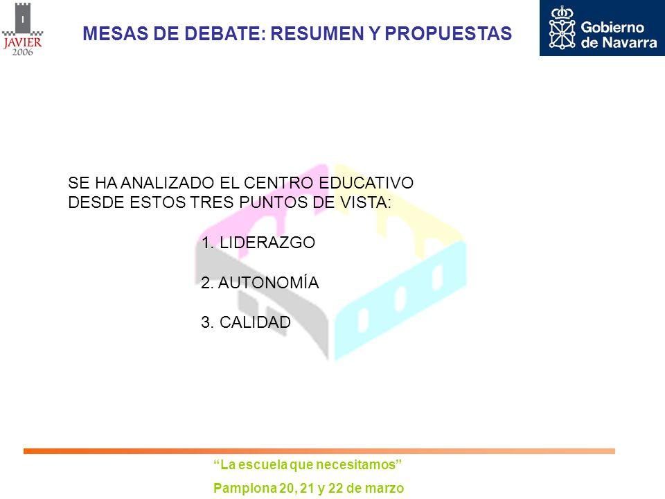 La escuela que necesitamos Pamplona 20, 21 y 22 de marzo MESAS DE DEBATE: RESUMEN Y PROPUESTAS PROPUESTAS PARA LA MEJORA DE LA CALIDAD 1.ESTABLECER LÍNEAS DE MEJORA 2.