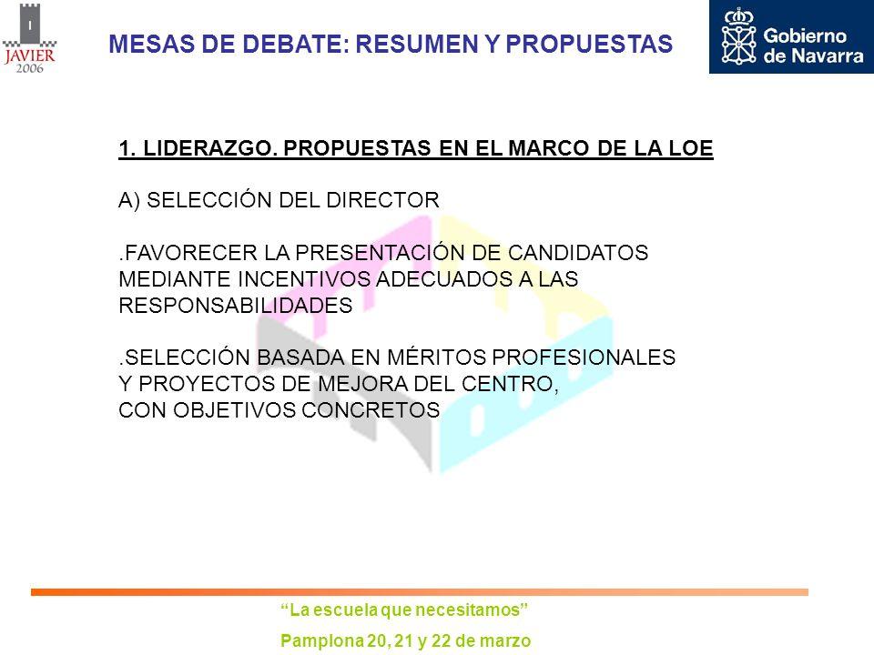 La escuela que necesitamos Pamplona 20, 21 y 22 de marzo MESAS DE DEBATE: RESUMEN Y PROPUESTAS B) FORMACIÓN EN:.LIDERAZGO, DINÁMICA DE GRUPOS, INNOVACIÓN PEDAGÓGICA, EVALUACIÓN, LEGISLACIÓN.GESTIÓN Y ORGANIZACIÓN DE CENTROS.METODOLOGÍA PRÁCTICA BASADA EN LA RESOLUCIÓN DE CASOS E INTERCAMBIO DE EXPERIENCIAS