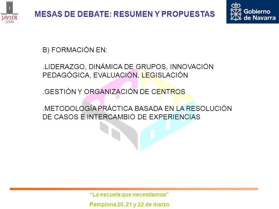 La escuela que necesitamos Pamplona 20, 21 y 22 de marzo MESAS DE DEBATE: RESUMEN Y PROPUESTAS C) COMPETENCIAS.RESPONSABILIDAD INSTITUCIONAL.FOMENTO DE LA JEFATURA PERSONAL.DISEÑO DE PLANES DE MEJORA.LIDERAZGO DE LAS EVALUACIONES INTERNAS Y APOYO A LAS EXTERNAS.ELEGIR EL RESTO DE CARGOS DEL CENTRO