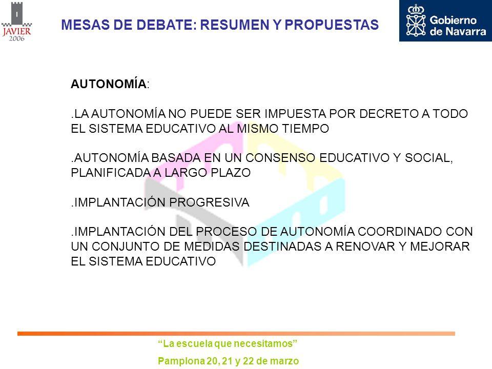 La escuela que necesitamos Pamplona 20, 21 y 22 de marzo MESAS DE DEBATE: RESUMEN Y PROPUESTAS PROPUESTAS PARA EL DESARROLLO DE LA AUTONOMÍA.GESTIÓN DE PROYECTOS.PARTICIPACIÓN EN LA CONTRATACIÓN DE PROFESORES EVENTUALES.DOTACIÓN DE LOS RECURSOS POR PARTE DE LA ADMINISTRACIÓN.GESTIÓN DE RECURSOS.DETERMINACIÓN DE LA FORMACIÓN DEL PROFESORADO.EVALUACIÓN Y RENDICIÓN DE CUENTAS POR PARTE DEL CENTRO