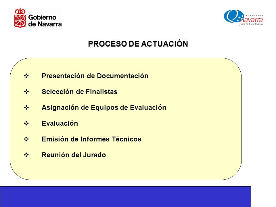 PROCESO DE ACTUACIÓN Presentación de Documentación Selección de Finalistas Asignación de Equipos de Evaluación Evaluación Emisión de Informes Técnicos Reunión del Jurado