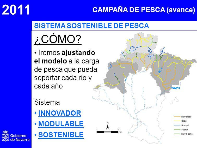2011 CAMPAÑA DE PESCA (avance) ¿CÓMO? Iremos ajustando el modelo a la carga de pesca que pueda soportar cada río y cada año Sistema INNOVADOR MODULABL