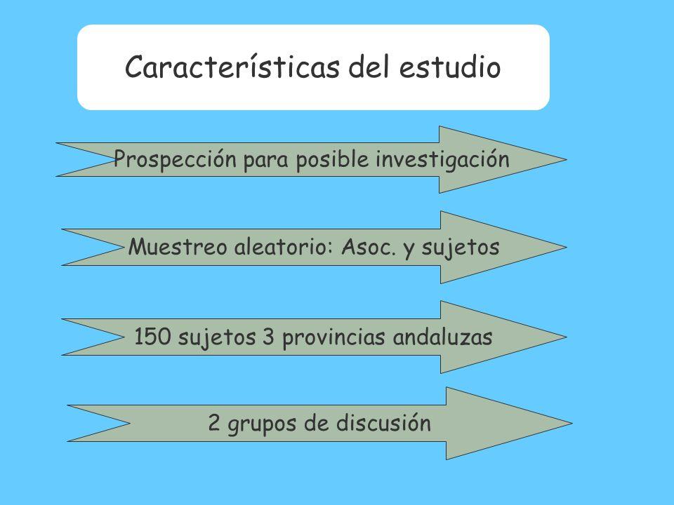 Prospección para posible investigación Muestreo aleatorio: Asoc.