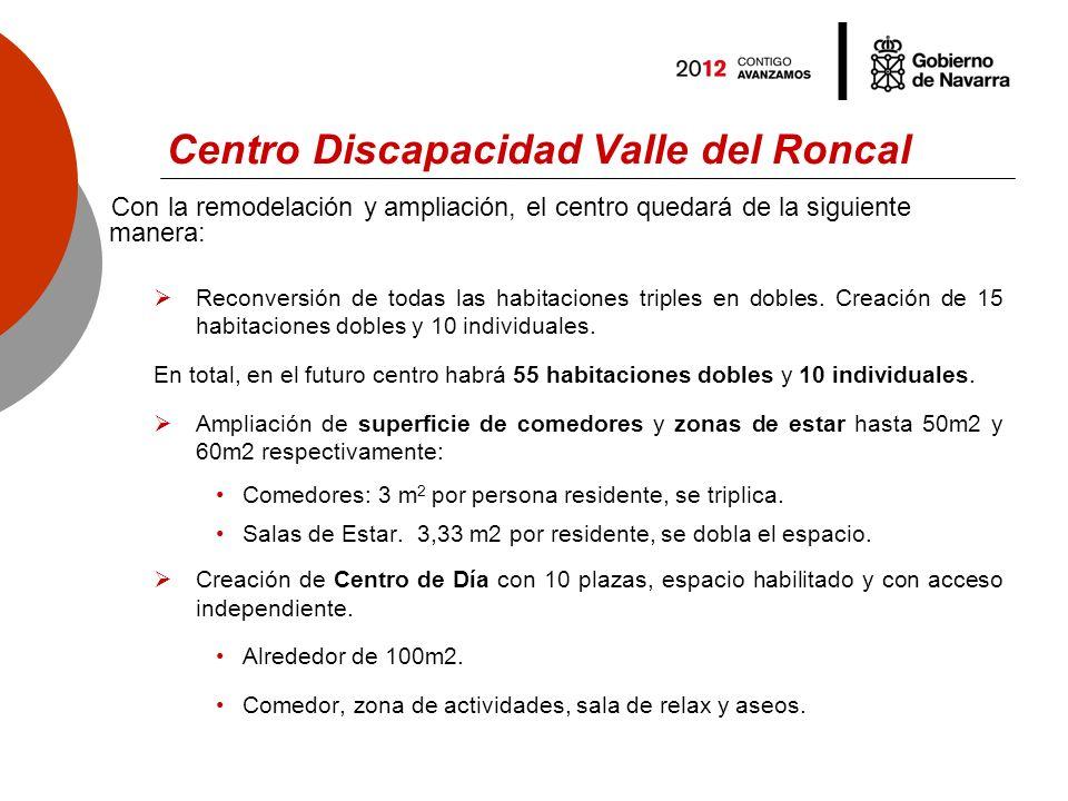 Centro Discapacidad Valle del Roncal Con la remodelación y ampliación, el centro quedará de la siguiente manera: Reconversión de todas las habitaciones triples en dobles.
