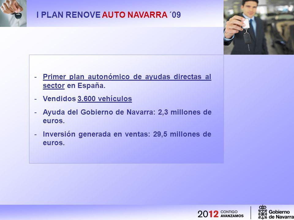 NUEVO ESCENARIO PLAN AUTONÓMICO DESDE EL 23 DE MARZO: - Plan Renove Auto Navarra 2009 : Ayudas de 1.200 y 2.200.