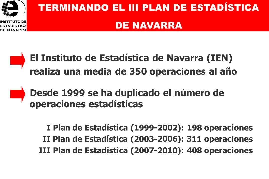 Web del Instituto de Estadística de Navarra Más de 2,5 millones de visitas al año Una media de 8.000 visitas al día