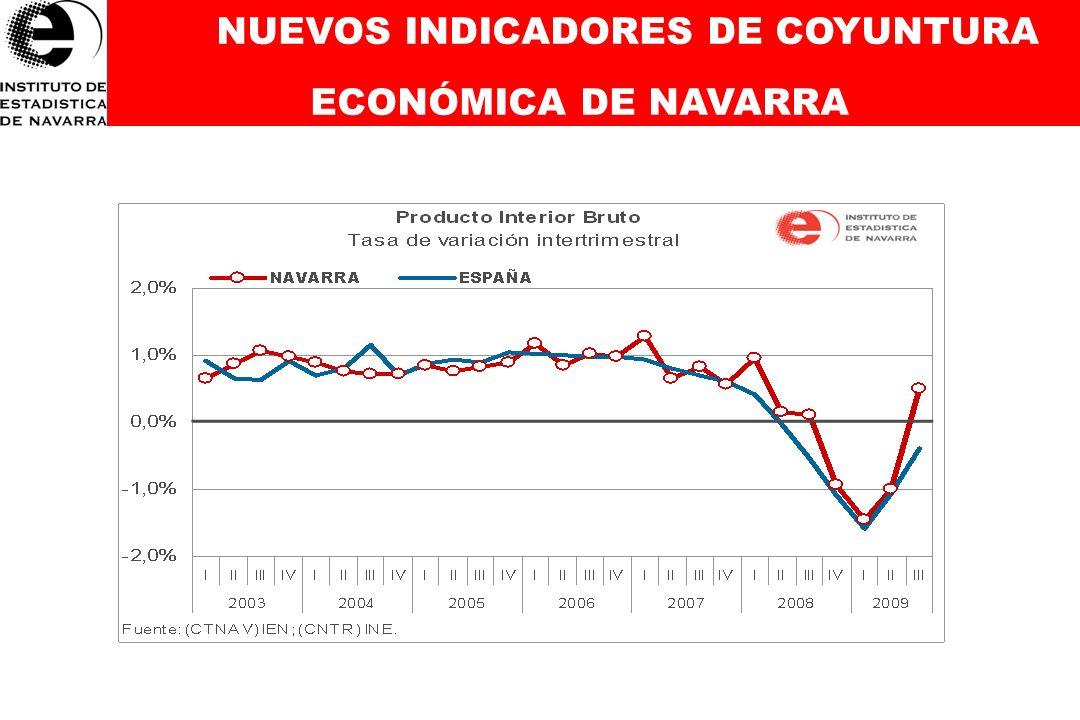 www.navarra.es: Indicadores Agenda estadística Documentos e informes… NUEVOS INDICADORES DE COYUNTURA ECONÓMICA DE NAVARRA