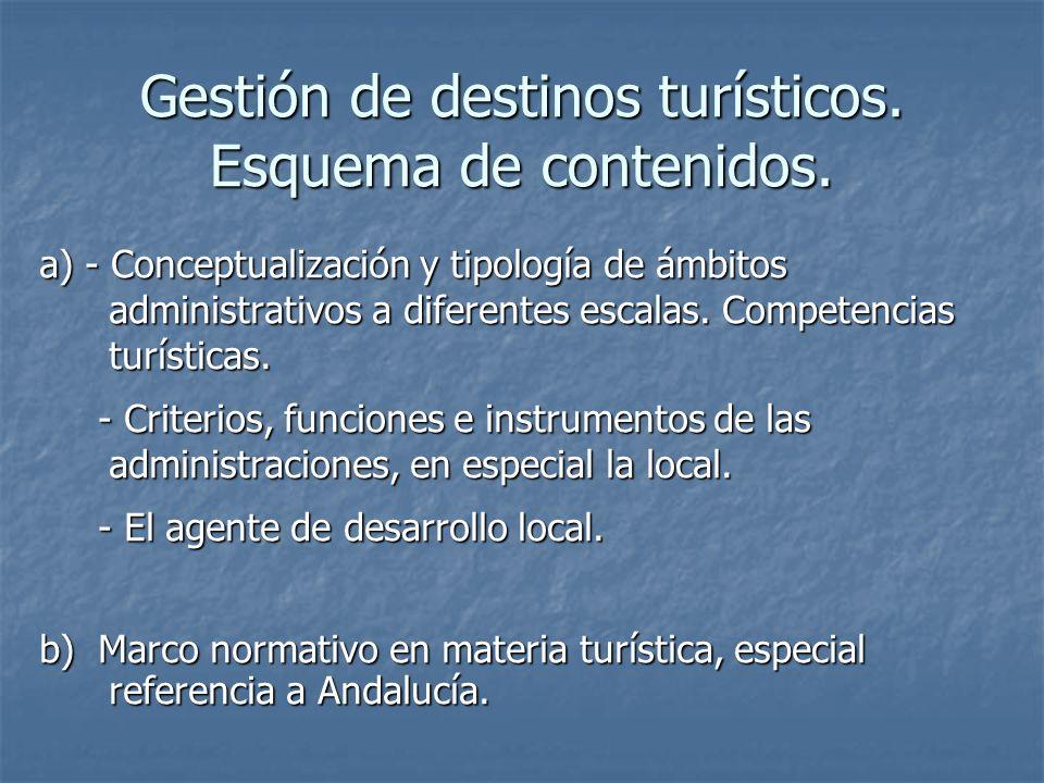 Gestión de destinos turísticos. Esquema de contenidos. a) - Conceptualización y tipología de ámbitos administrativos a diferentes escalas. Competencia