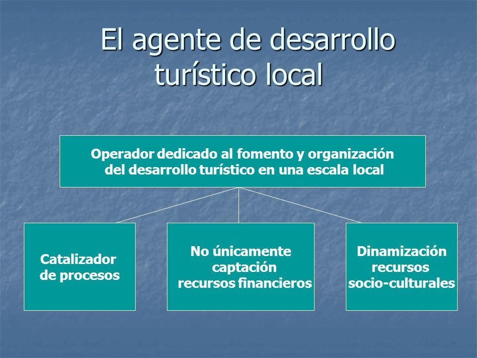 El agente de desarrollo turístico local El agente de desarrollo turístico local Operador dedicado al fomento y organización del desarrollo turístico en una escala local Catalizador de procesos No únicamente captación recursos financieros Dinamización recursos socio-culturales