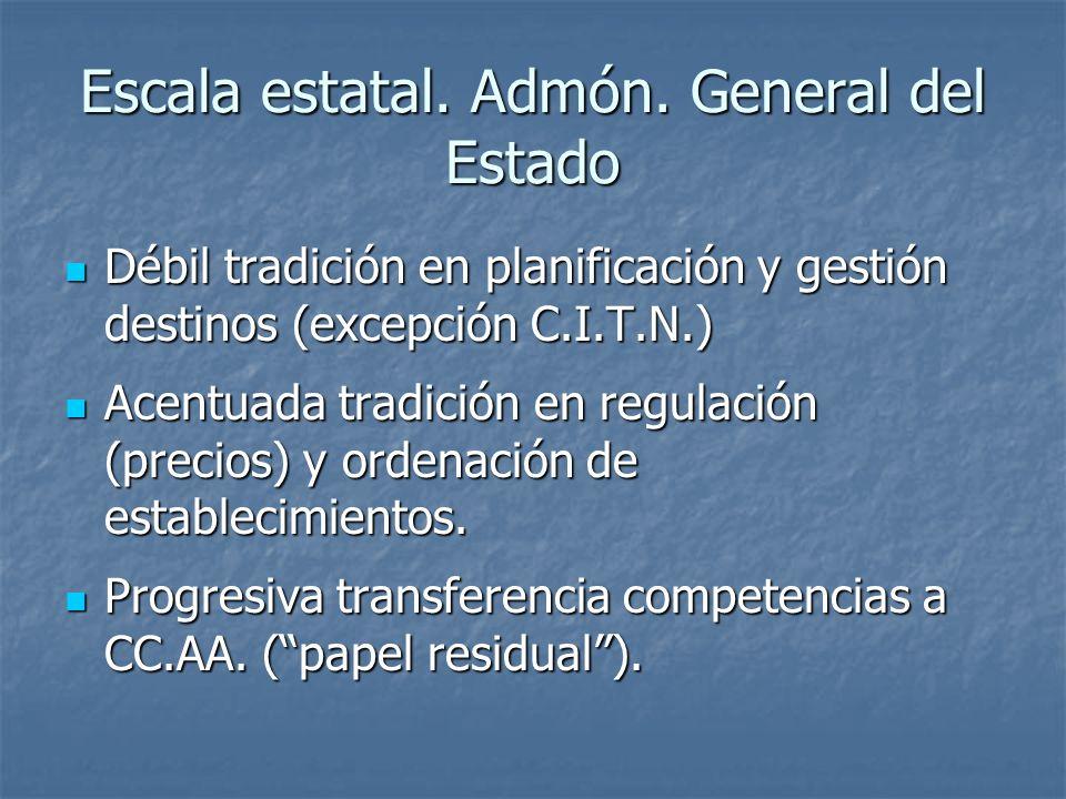 Tres ejes : GESTIÓNFOMENTOPLANIFICACIÓN Contenidos política tca. local
