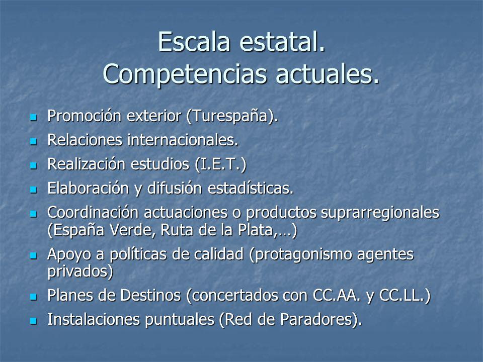 Escala estatal. Competencias actuales. Promoción exterior (Turespaña).