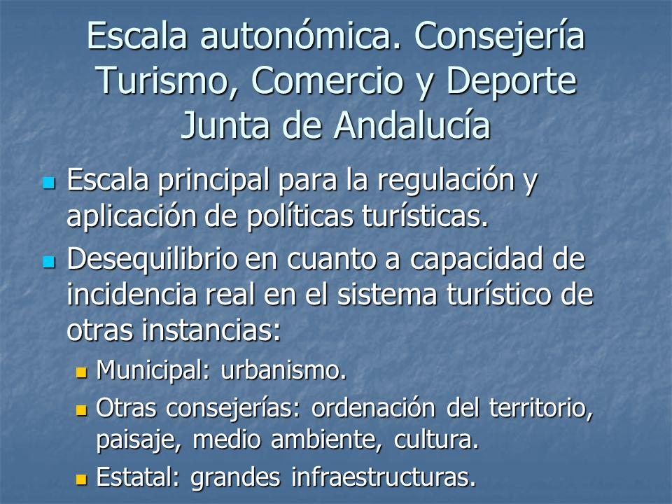 Escala autonómica. Consejería Turismo, Comercio y Deporte Junta de Andalucía Escala principal para la regulación y aplicación de políticas turísticas.