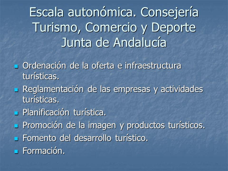 Escala autonómica. Consejería Turismo, Comercio y Deporte Junta de Andalucía Ordenación de la oferta e infraestructura turísticas. Ordenación de la of