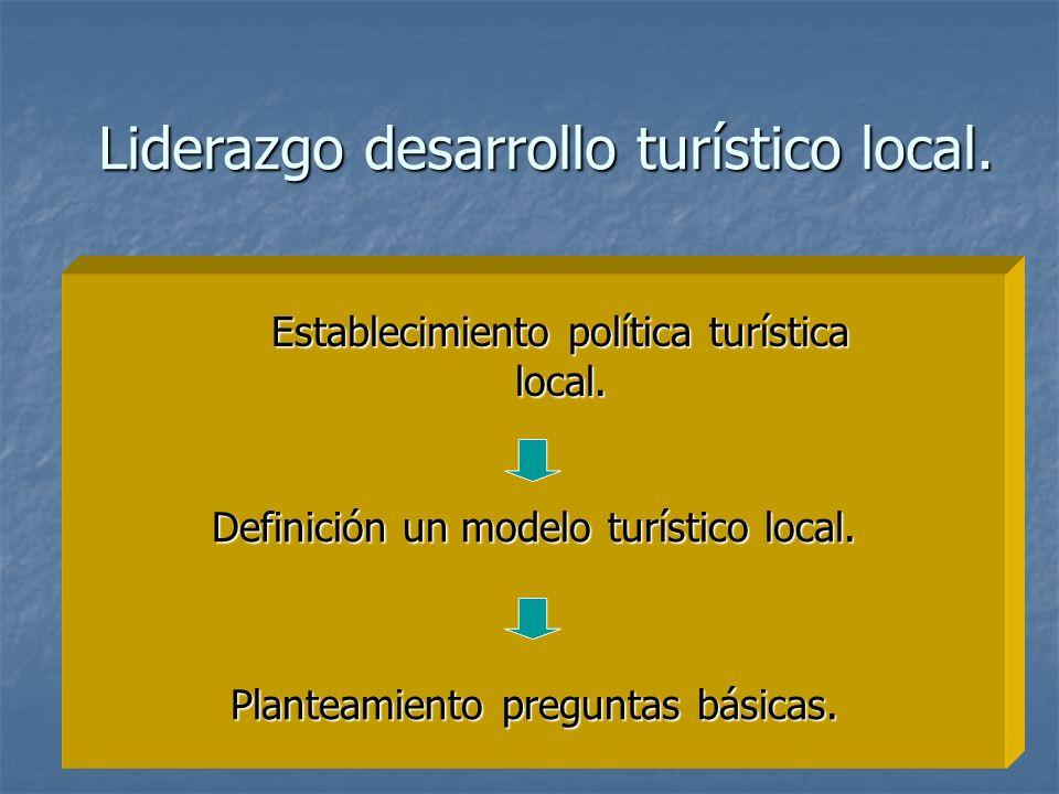 Definición un modelo turístico local. Planteamiento preguntas básicas. Liderazgo desarrollo turístico local. Establecimiento política turística local.