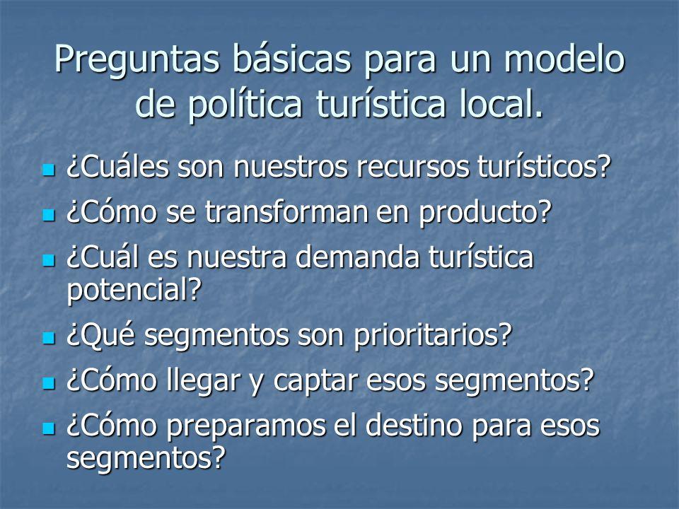 Preguntas básicas para un modelo de política turística local. ¿Cuáles son nuestros recursos turísticos? ¿Cuáles son nuestros recursos turísticos? ¿Cóm