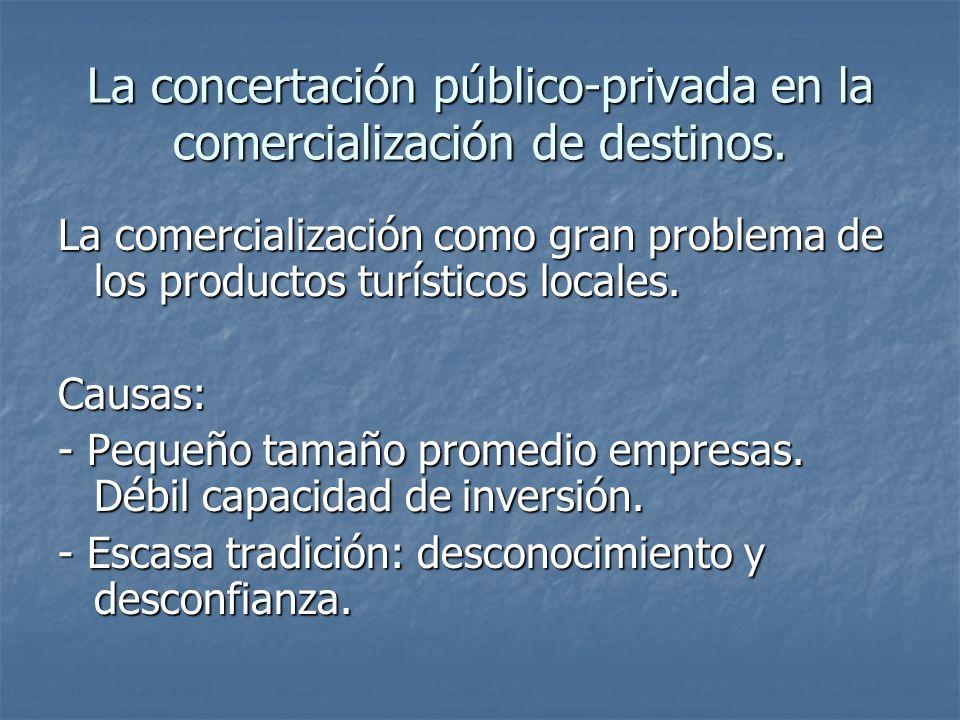 La concertación público-privada en la comercialización de destinos. La comercialización como gran problema de los productos turísticos locales. Causas