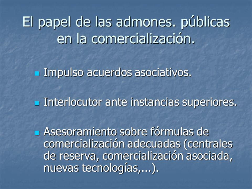 El papel de las admones. públicas en la comercialización. Impulso acuerdos asociativos. Impulso acuerdos asociativos. Interlocutor ante instancias sup