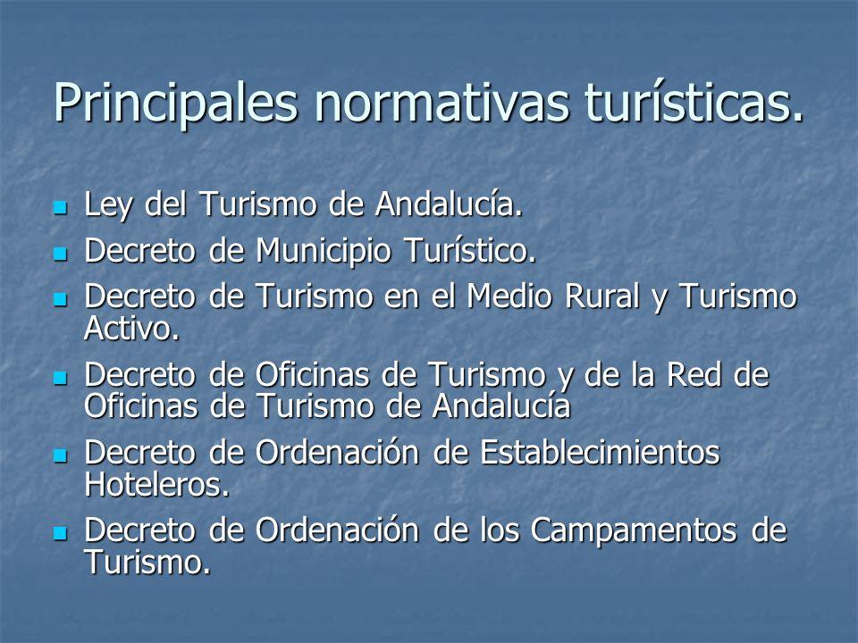 Principales normativas turísticas. Ley del Turismo de Andalucía. Ley del Turismo de Andalucía. Decreto de Municipio Turístico. Decreto de Municipio Tu