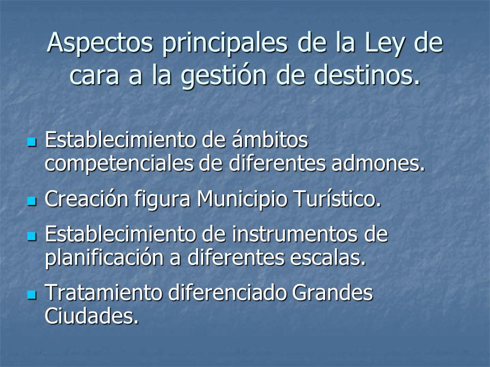 Aspectos principales de la Ley de cara a la gestión de destinos. Establecimiento de ámbitos competenciales de diferentes admones. Establecimiento de á