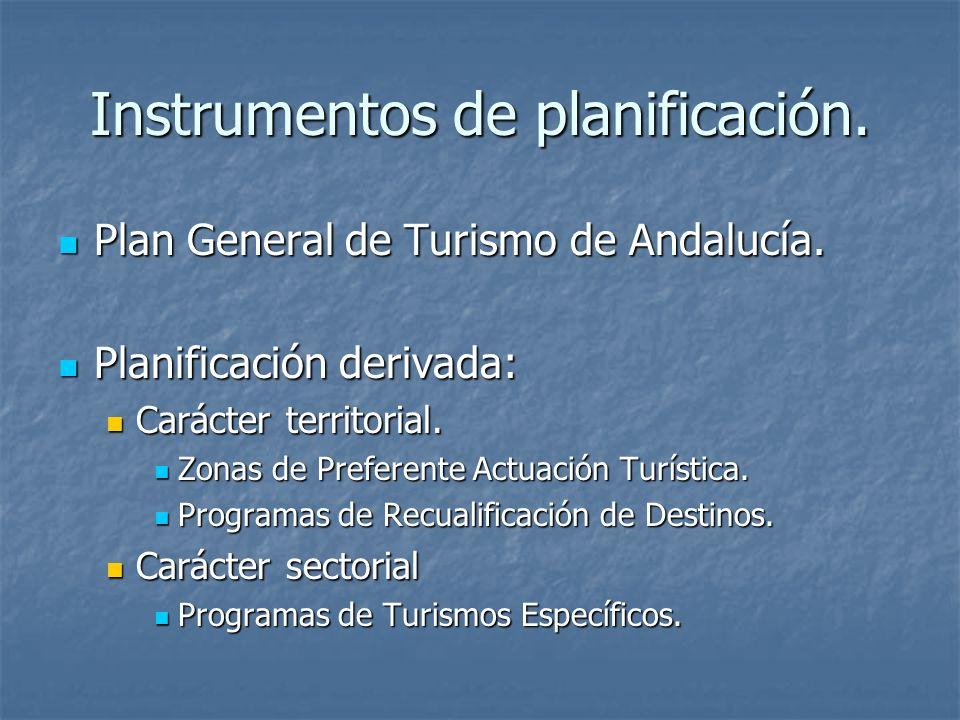 Instrumentos de planificación. Plan General de Turismo de Andalucía. Plan General de Turismo de Andalucía. Planificación derivada: Planificación deriv