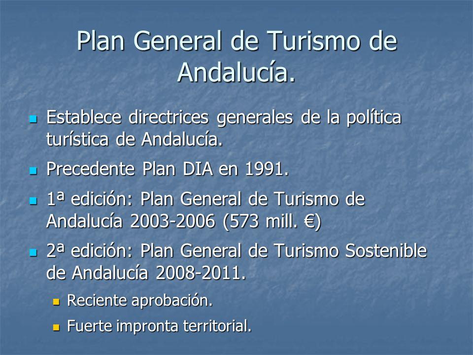 Plan General de Turismo de Andalucía. Establece directrices generales de la política turística de Andalucía. Establece directrices generales de la pol