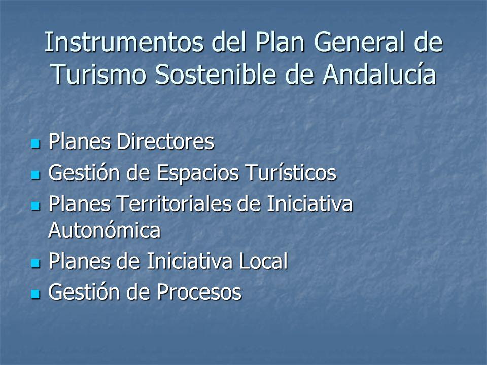 Instrumentos del Plan General de Turismo Sostenible de Andalucía Planes Directores Planes Directores Gestión de Espacios Turísticos Gestión de Espacio