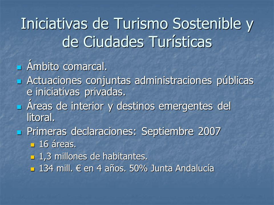 Iniciativas de Turismo Sostenible y de Ciudades Turísticas Ámbito comarcal. Ámbito comarcal. Actuaciones conjuntas administraciones públicas e iniciat