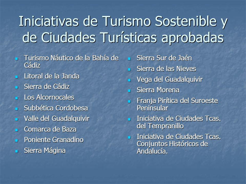 Iniciativas de Turismo Sostenible y de Ciudades Turísticas aprobadas Turismo Náutico de la Bahía de Cádiz Turismo Náutico de la Bahía de Cádiz Litoral