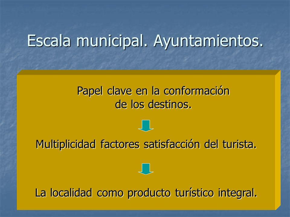 Multiplicidad factores satisfacción del turista. La localidad como producto turístico integral. Escala municipal. Ayuntamientos. Papel clave en la con