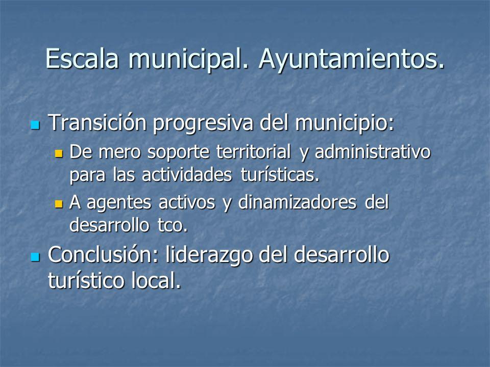 Definición un modelo turístico local.Planteamiento preguntas básicas.