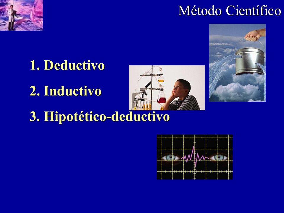 Método Científico 1.Deductivo 2.Inductivo 3.Hipotético-deductivo