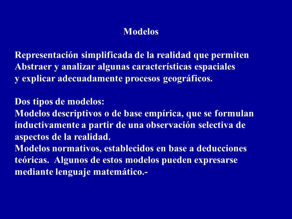 Modelos Representación simplificada de la realidad que permiten Abstraer y analizar algunas características espaciales y explicar adecuadamente procesos geográficos.