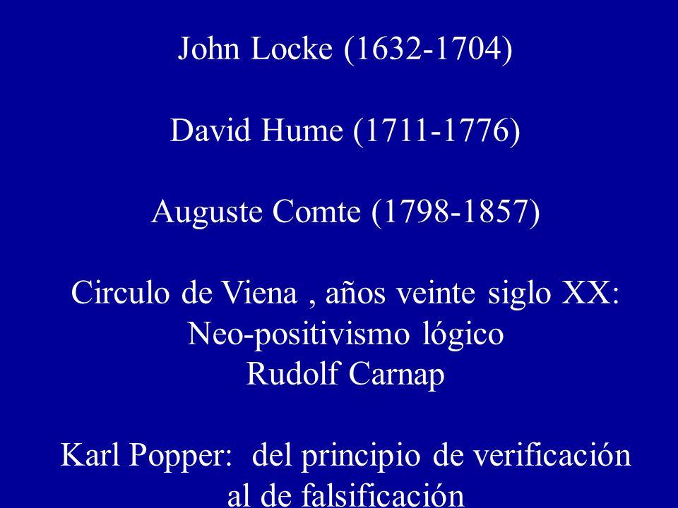 John Locke (1632-1704) David Hume (1711-1776) Auguste Comte (1798-1857) Circulo de Viena, años veinte siglo XX: Neo-positivismo lógico Rudolf Carnap Karl Popper: del principio de verificación al de falsificación