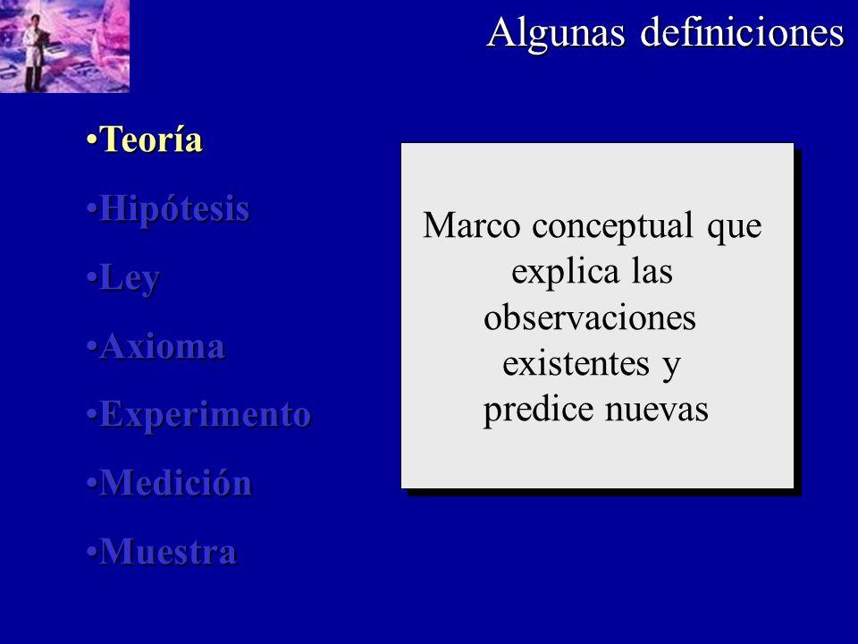 Algunas definiciones Marco conceptual que explica las observaciones existentes y predice nuevas Marco conceptual que explica las observaciones existentes y predice nuevas TeoríaTeoría HipótesisHipótesis LeyLey AxiomaAxioma ExperimentoExperimento MediciónMedición MuestraMuestra
