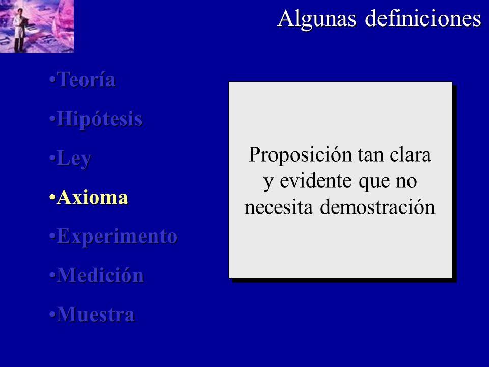 Algunas definiciones Proposición tan clara y evidente que no necesita demostración Proposición tan clara y evidente que no necesita demostración TeoríaTeoría HipótesisHipótesis LeyLey AxiomaAxioma ExperimentoExperimento MediciónMedición MuestraMuestra