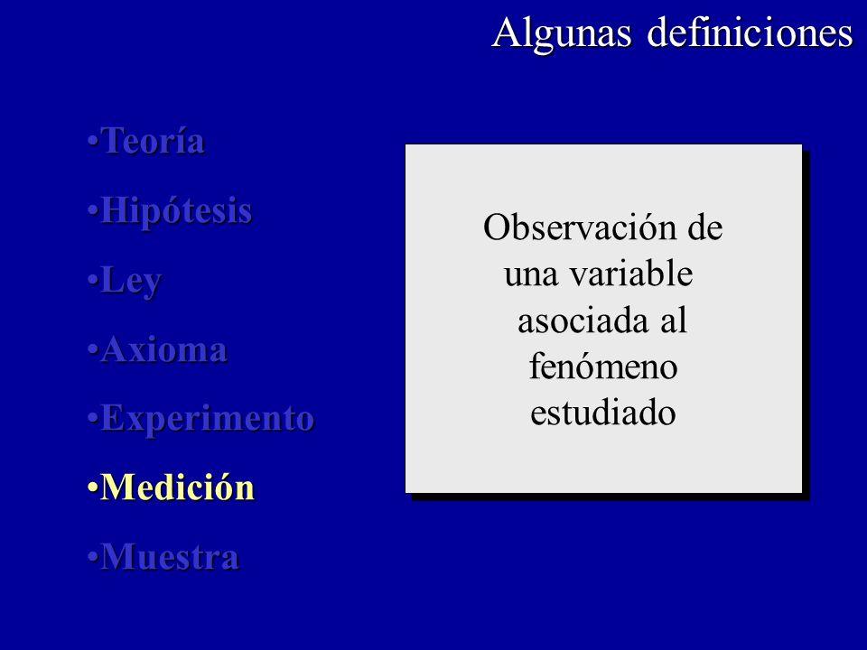 Algunas definiciones Observación de una variable asociada al fenómeno estudiado Observación de una variable asociada al fenómeno estudiado TeoríaTeoría HipótesisHipótesis LeyLey AxiomaAxioma ExperimentoExperimento MediciónMedición MuestraMuestra