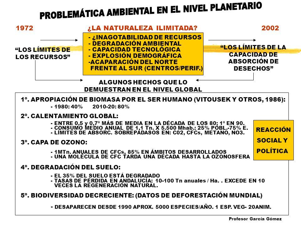 - ¿INAGOTABILIDAD DE RECURSOS - DEGRADACIÓN AMBIENTAL - CAPACIDAD TECNOLÓGICA - EXPLOSIÓN DEMOGRÁFICA -ACAPARACIÓN DEL NORTE FRENTE AL SUR (CENTROS/PERIF.) 1972 ¿LA NATURALEZA ILIMITADA.