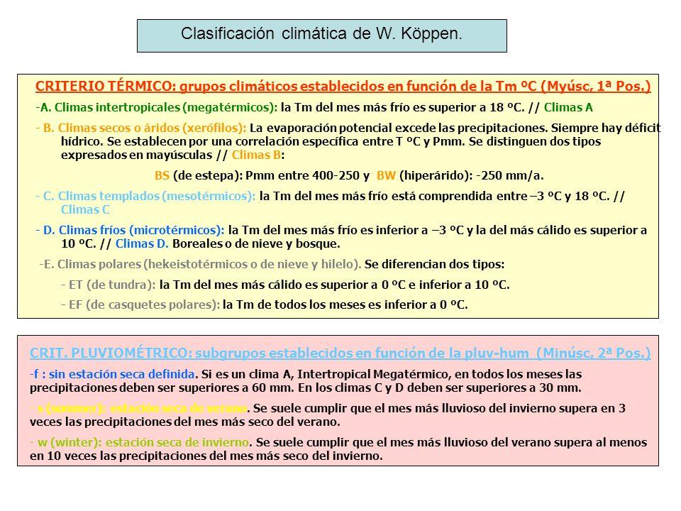 Clasificación climática de W. Köppen. CRITERIO TÉRMICO: grupos climáticos establecidos en función de la Tm ºC (Myúsc, 1ª Pos.) -A. Climas intertropica