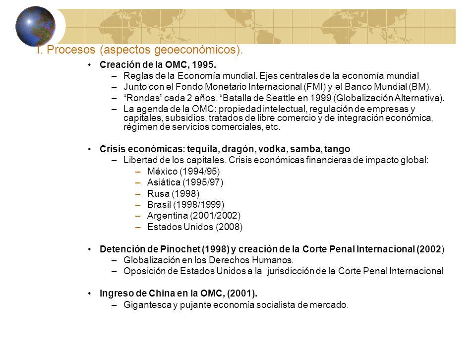 I. Procesos (aspectos geoeconómicos). Creación de la OMC, 1995. –Reglas de la Economía mundial. Ejes centrales de la economía mundial –Junto con el Fo