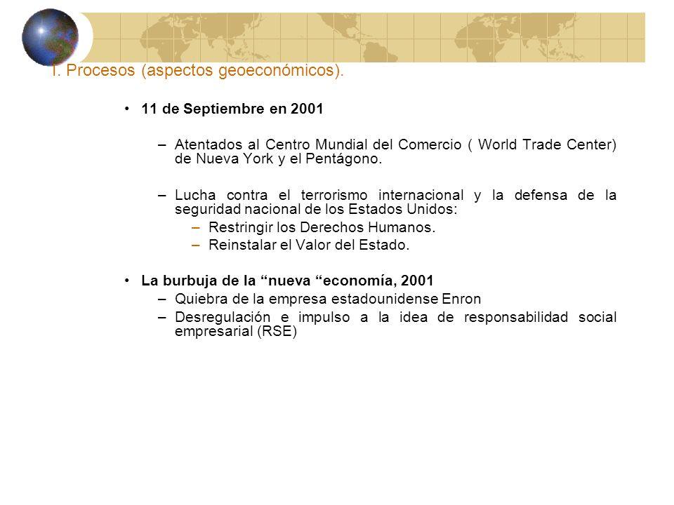 I. Procesos (aspectos geoeconómicos). 11 de Septiembre en 2001 –Atentados al Centro Mundial del Comercio ( World Trade Center) de Nueva York y el Pent