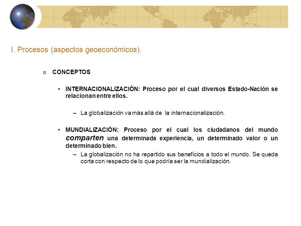 I.Procesos (aspectos geoeconómicos). FACTORES: Desarrollo Tecnológico: Microelectrónica.