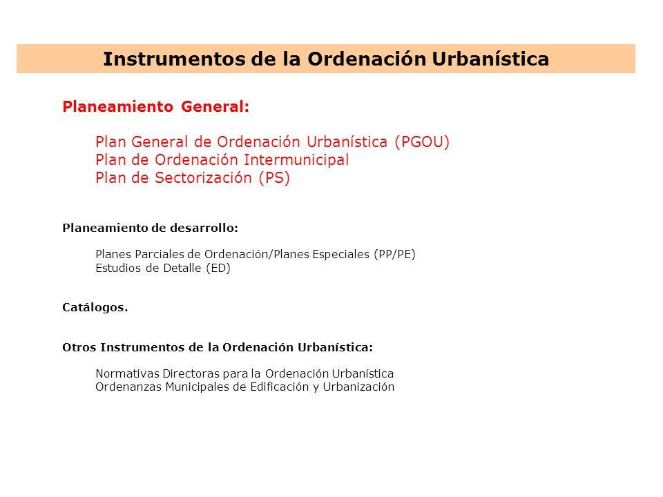 Planeamiento General: Plan General de Ordenación Urbanística (PGOU) Plan de Ordenación Intermunicipal Plan de Sectorización (PS) Planeamiento de desar