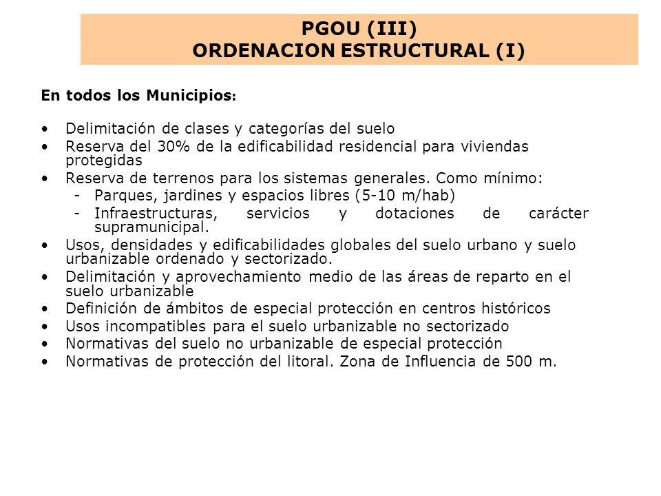 En todos los Municipios : Delimitación de clases y categorías del suelo Reserva del 30% de la edificabilidad residencial para viviendas protegidas Res